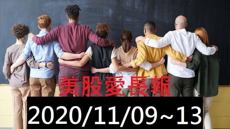 美股愛長報 2020/11/09